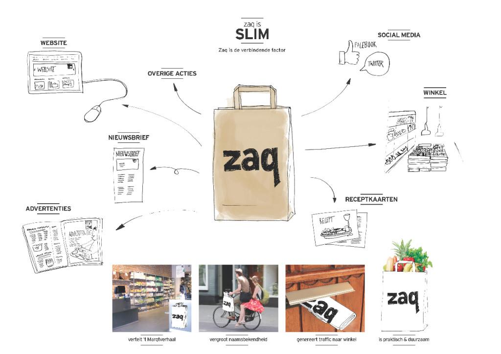 zaq1_klein