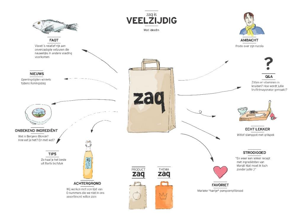 zaq2_klein